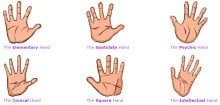 Thumbnail Palmistry Reading Palms and Handwriting eBook